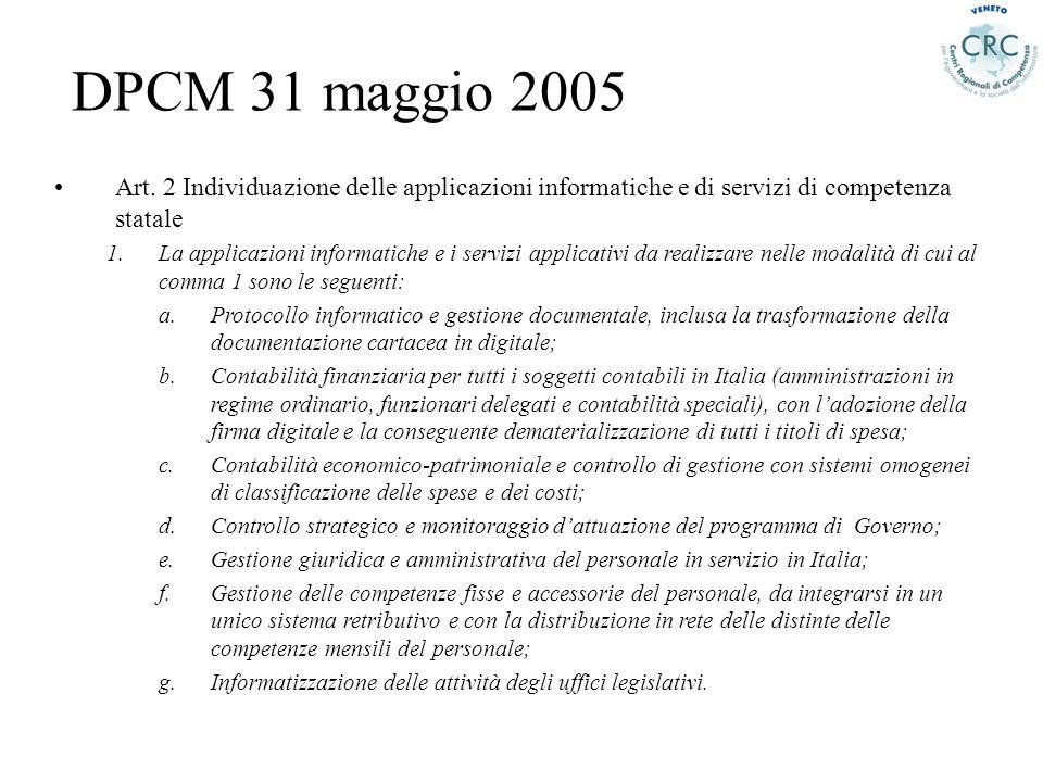 DPCM 31 maggio 2005Art. 2 Individuazione delle applicazioni informatiche e di servizi di competenza statale.