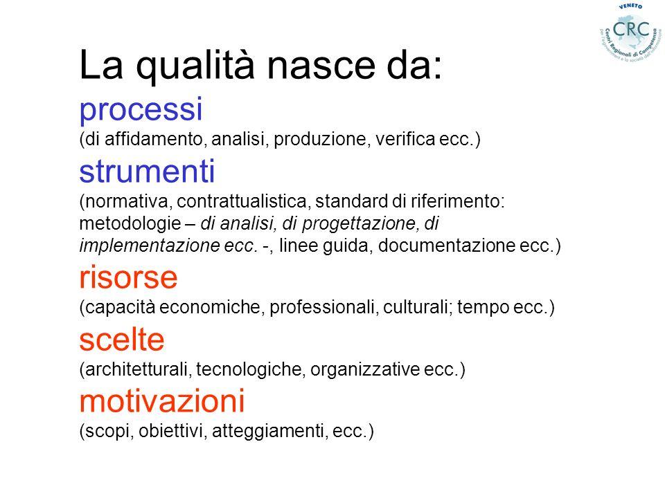 La qualità nasce da: processi strumenti risorse scelte motivazioni