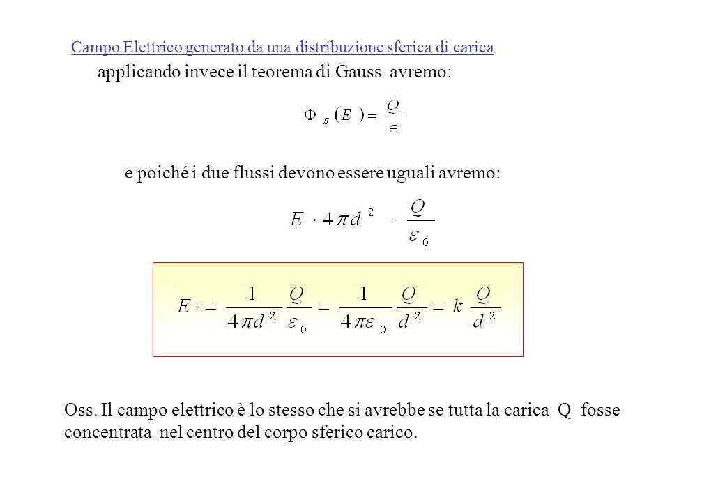 applicando invece il teorema di Gauss avremo: