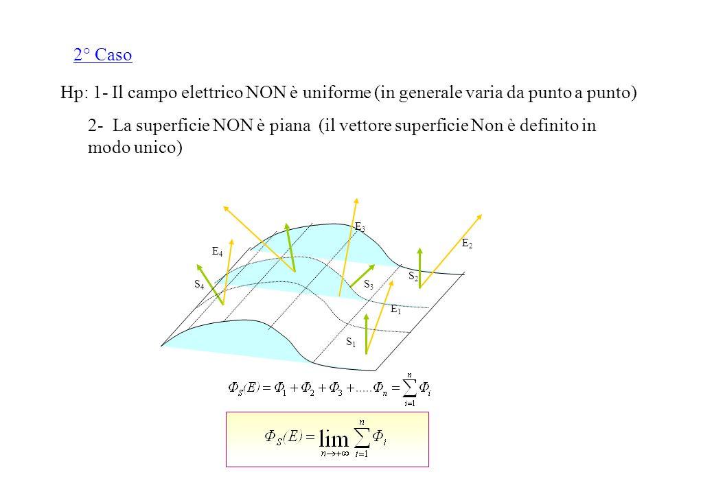 2° CasoHp: 1- Il campo elettrico NON è uniforme (in generale varia da punto a punto)