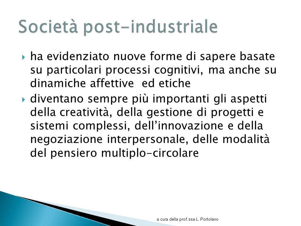 Società post-industriale