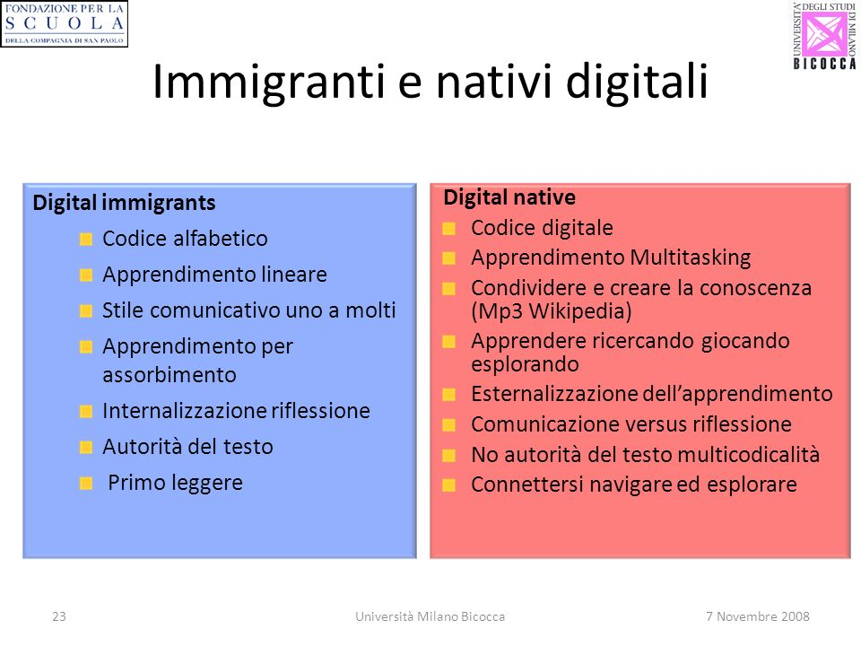 Immigranti e nativi digitali