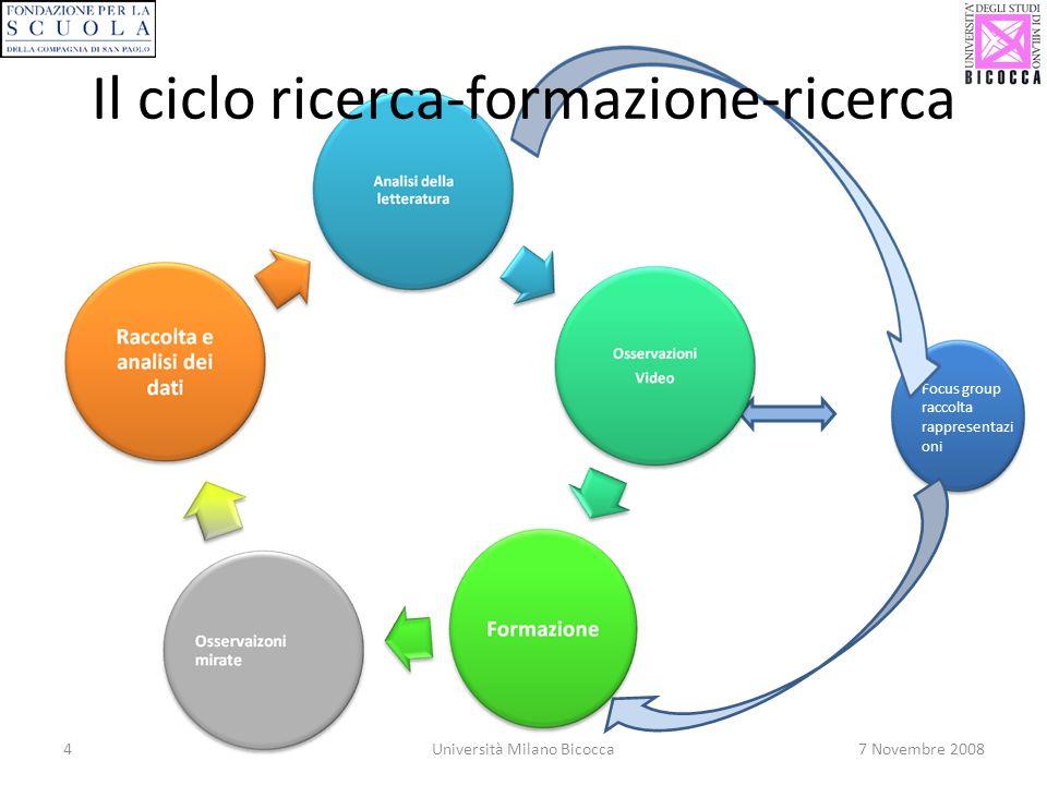 Il ciclo ricerca-formazione-ricerca