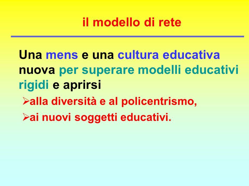 il modello di rete Una mens e una cultura educativa nuova per superare modelli educativi rigidi e aprirsi.