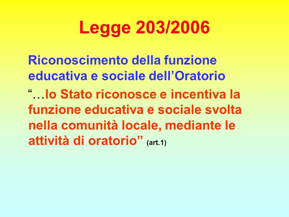 Legge 203/2006 Riconoscimento della funzione educativa e sociale dell'Oratorio.