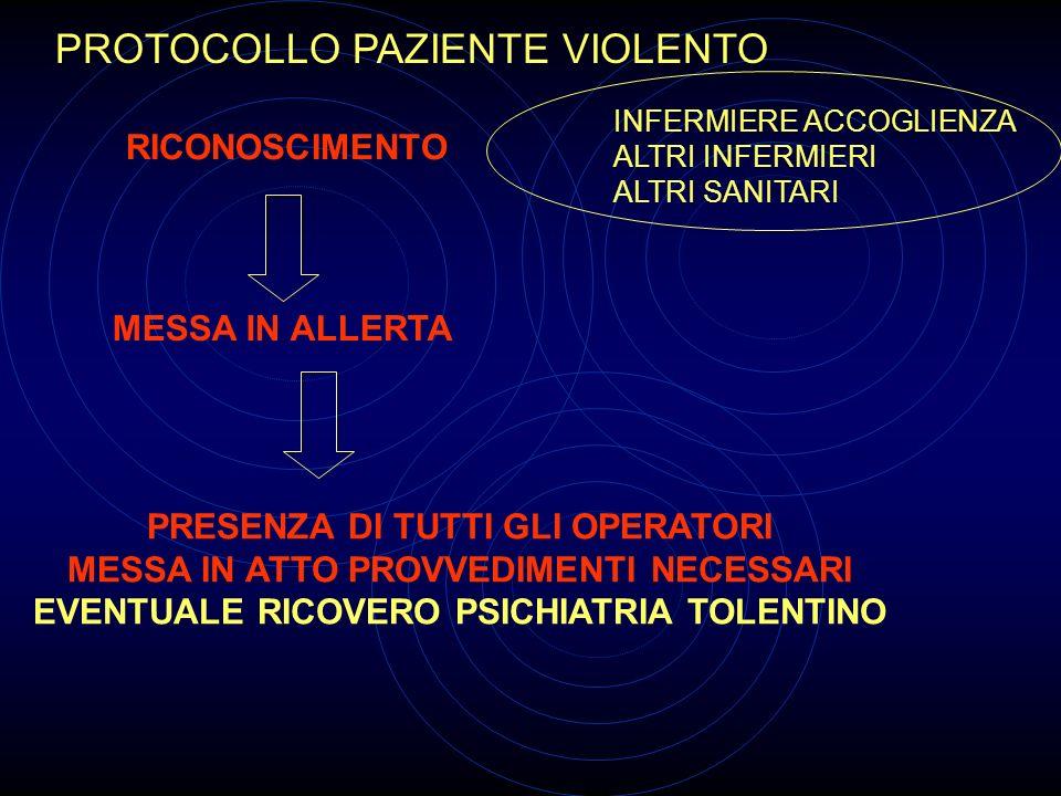 PROTOCOLLO PAZIENTE VIOLENTO