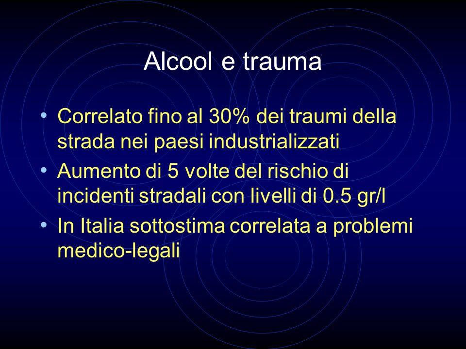Alcool e trauma Correlato fino al 30% dei traumi della strada nei paesi industrializzati.