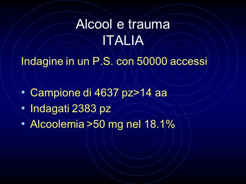 Alcool e trauma ITALIA Indagine in un P.S. con 50000 accessi