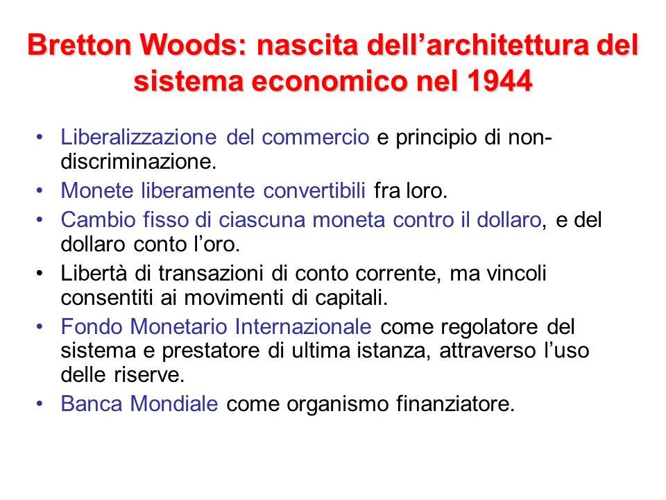 Bretton Woods: nascita dell'architettura del sistema economico nel 1944