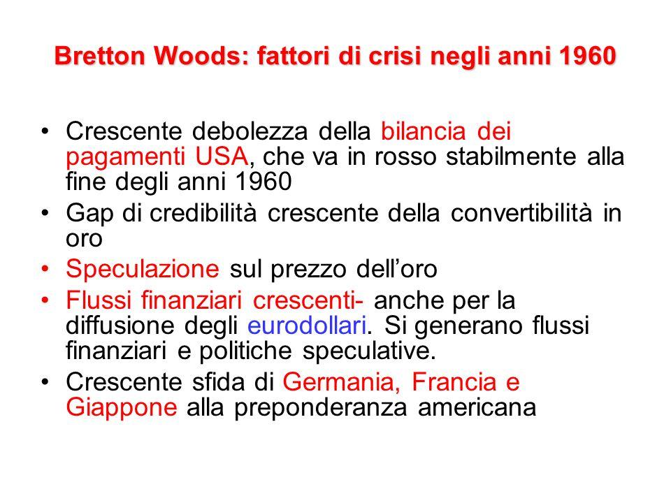 Bretton Woods: fattori di crisi negli anni 1960