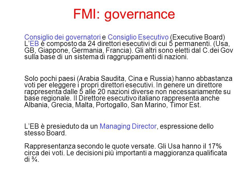 FMI: governance