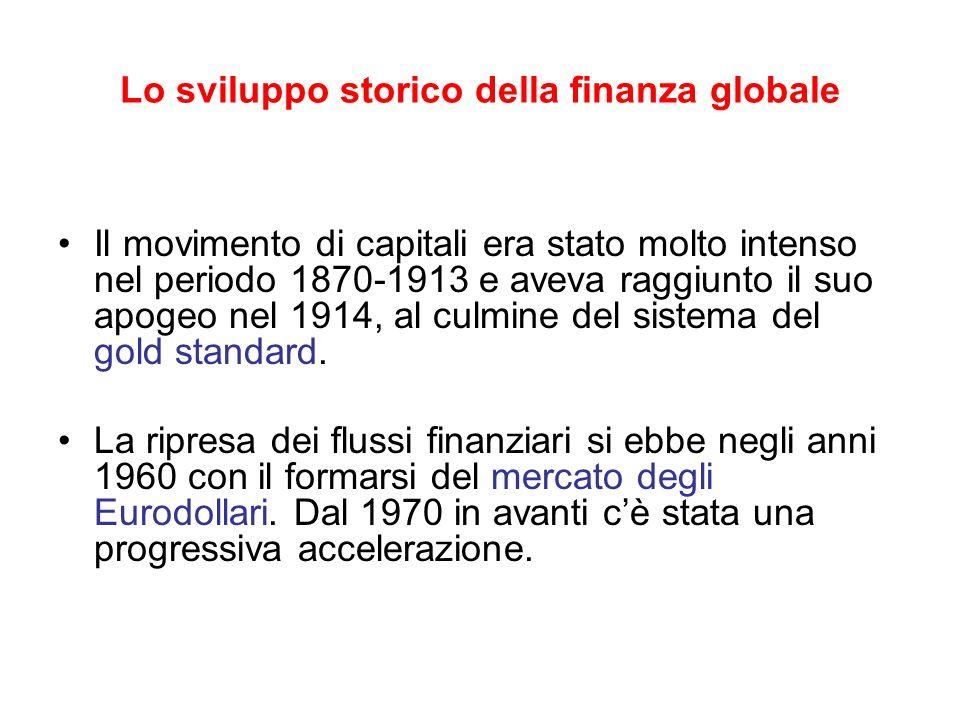 Lo sviluppo storico della finanza globale