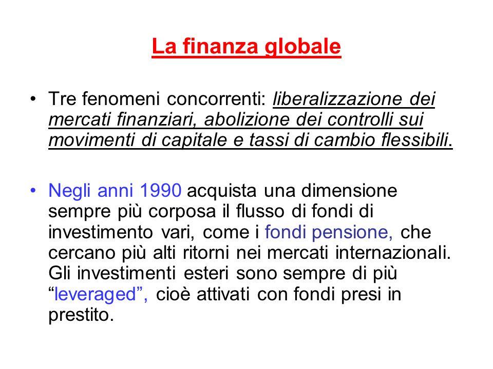 La finanza globale