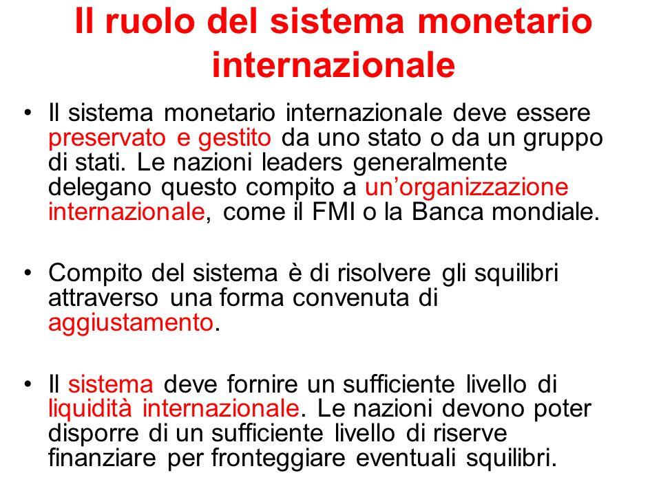 Il ruolo del sistema monetario internazionale
