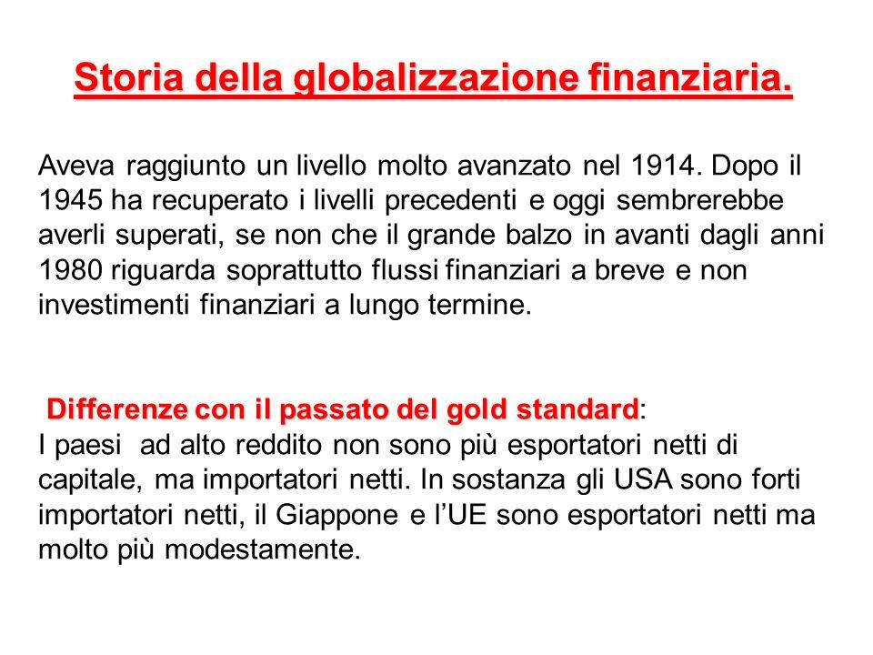 Storia della globalizzazione finanziaria.