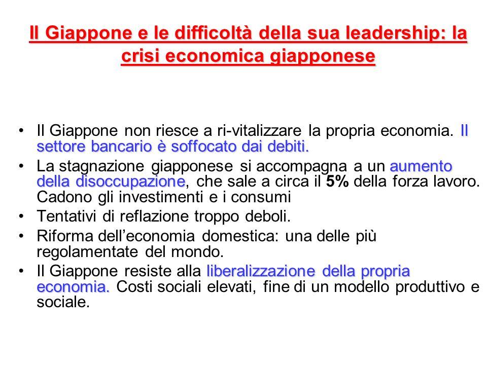 Il Giappone e le difficoltà della sua leadership: la crisi economica giapponese