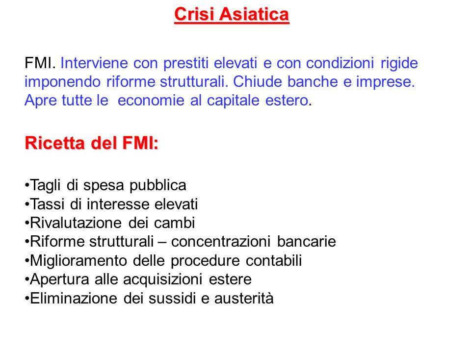 Crisi Asiatica Ricetta del FMI:
