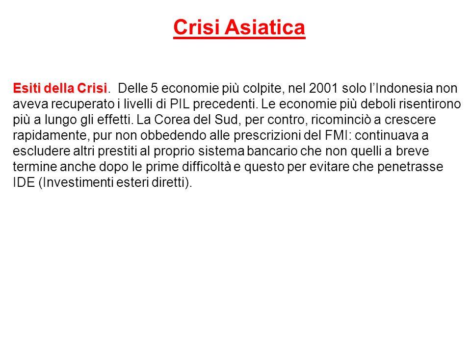 Crisi Asiatica