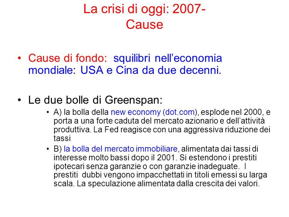 La crisi di oggi: 2007- Cause