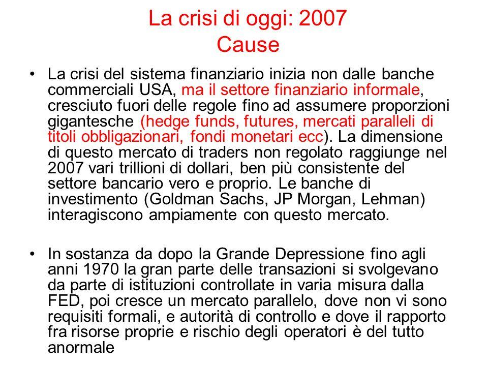 La crisi di oggi: 2007 Cause