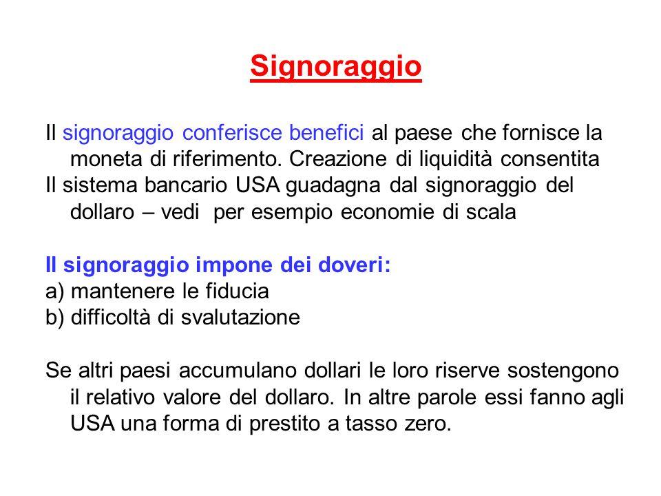 Signoraggio Il signoraggio conferisce benefici al paese che fornisce la moneta di riferimento. Creazione di liquidità consentita.