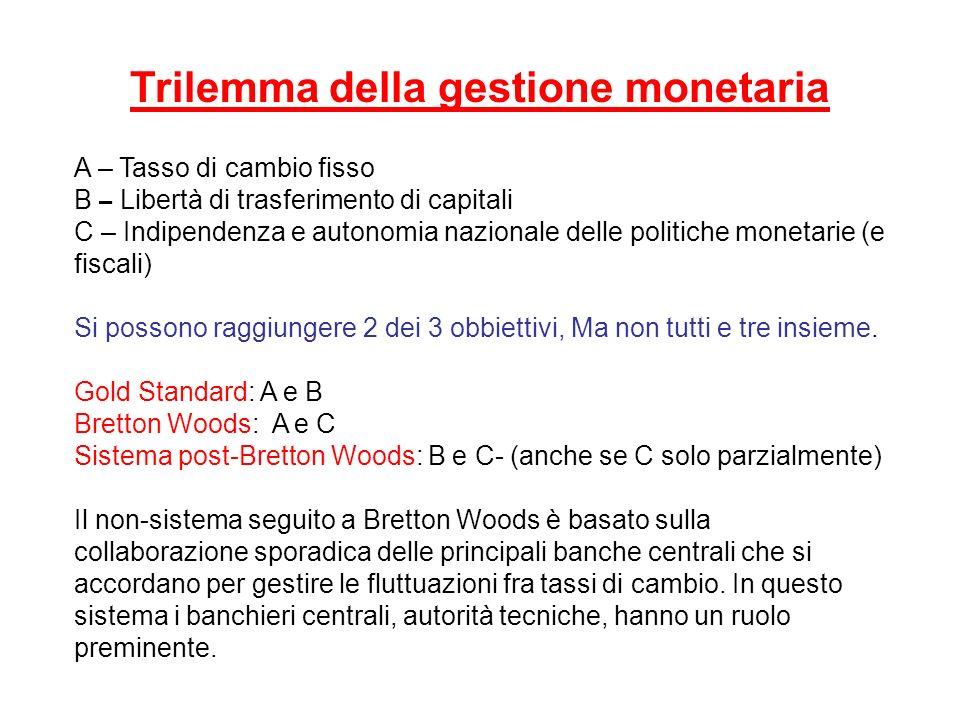Trilemma della gestione monetaria