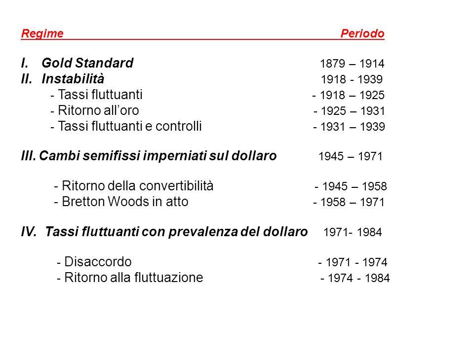 III. Cambi semifissi imperniati sul dollaro 1945 – 1971