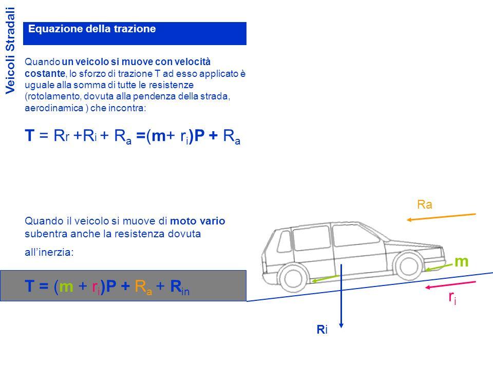 T = Rr +Ri + Ra =(m+ ri)P + Ra