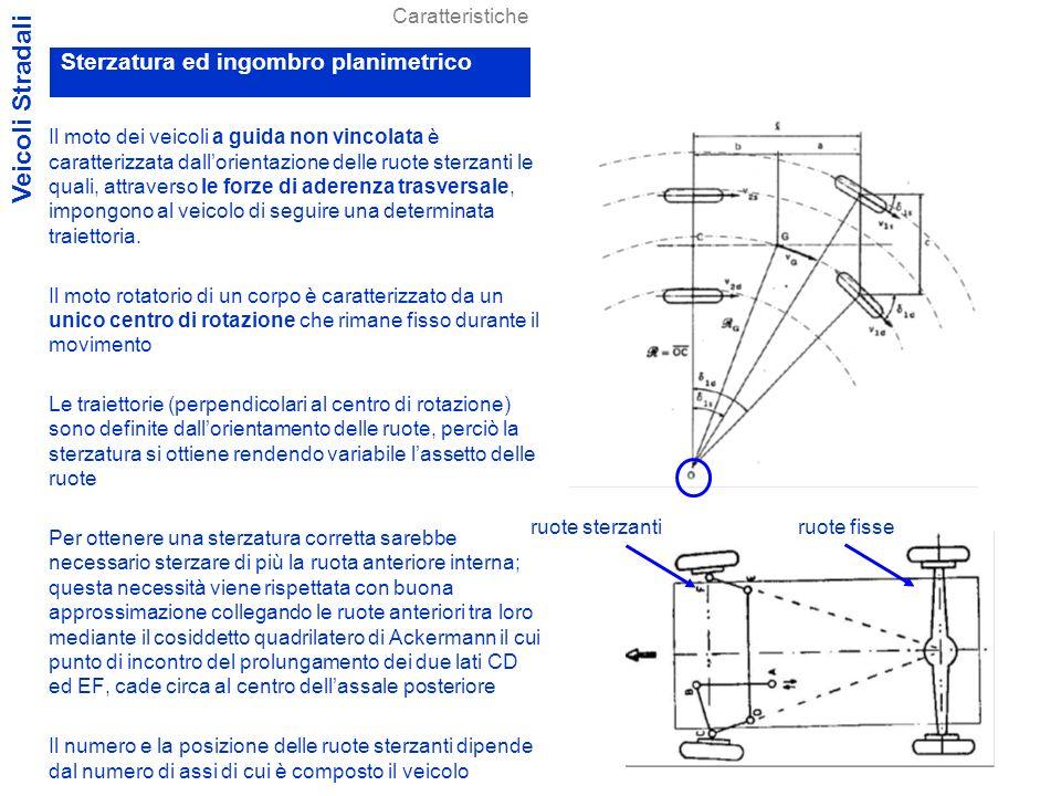 Veicoli Stradali Sterzatura ed ingombro planimetrico Caratteristiche