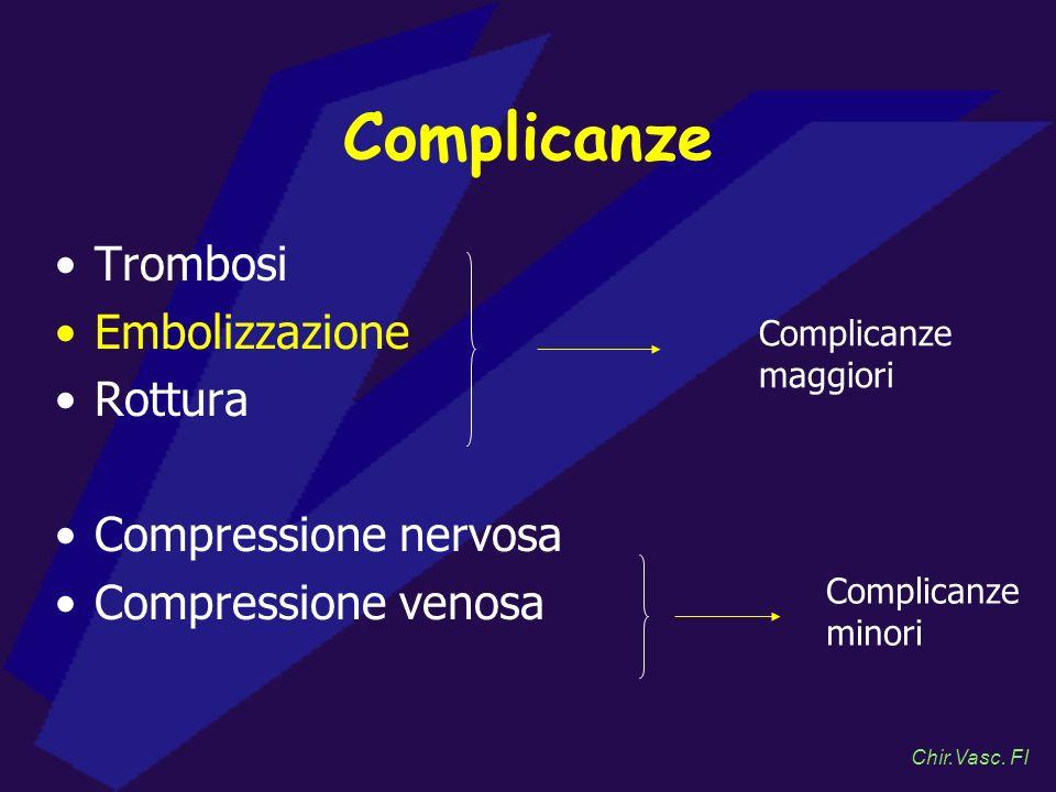 Complicanze Trombosi Embolizzazione Rottura Compressione nervosa