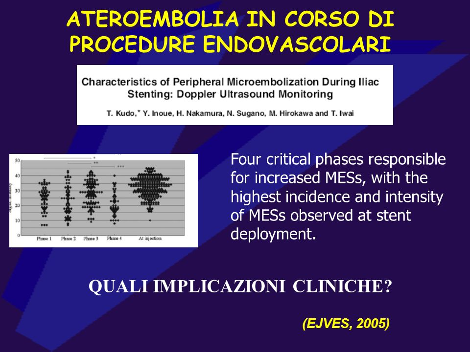 ATEROEMBOLIA IN CORSO DI PROCEDURE ENDOVASCOLARI