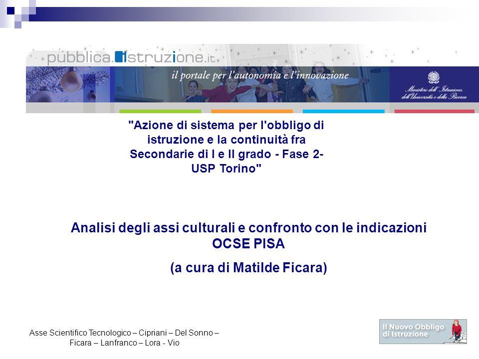 Analisi degli assi culturali e confronto con le indicazioni OCSE PISA