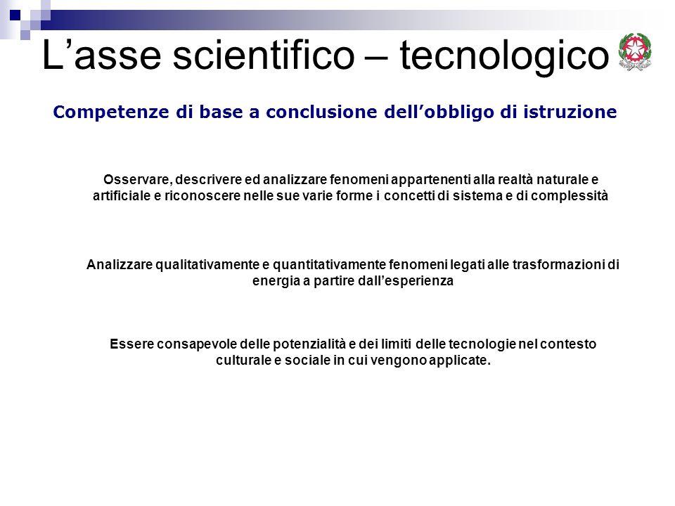 L'asse scientifico – tecnologico Competenze di base a conclusione dell'obbligo di istruzione
