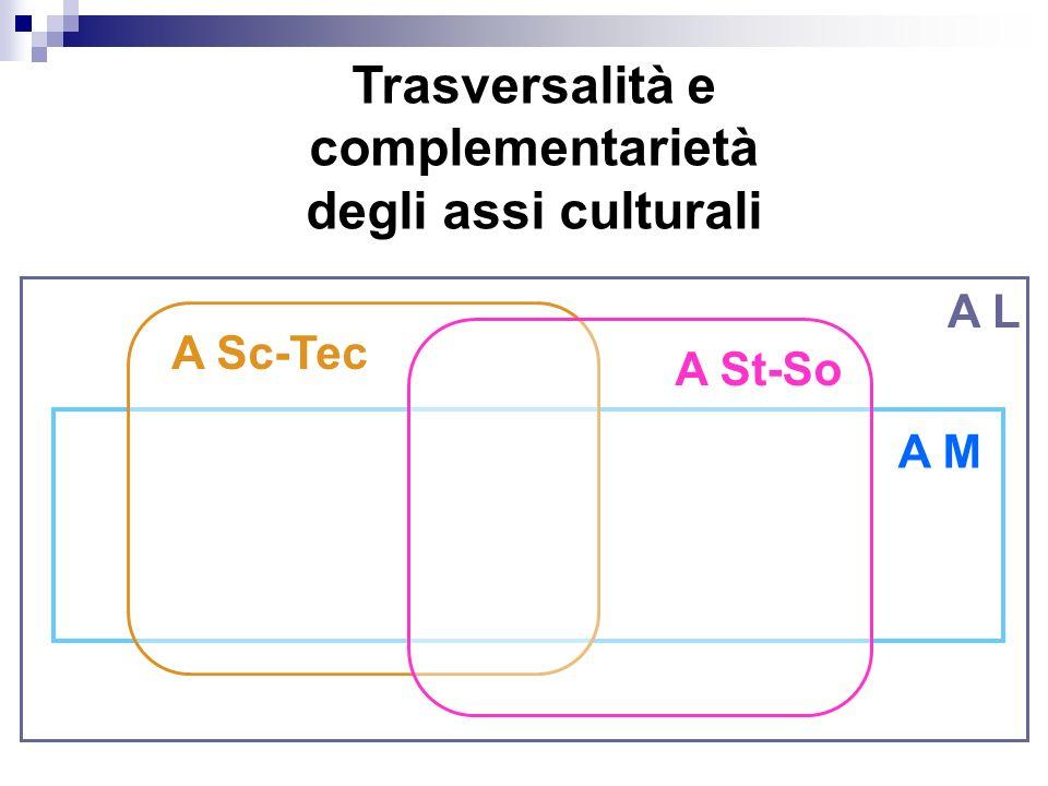 Trasversalità e complementarietà