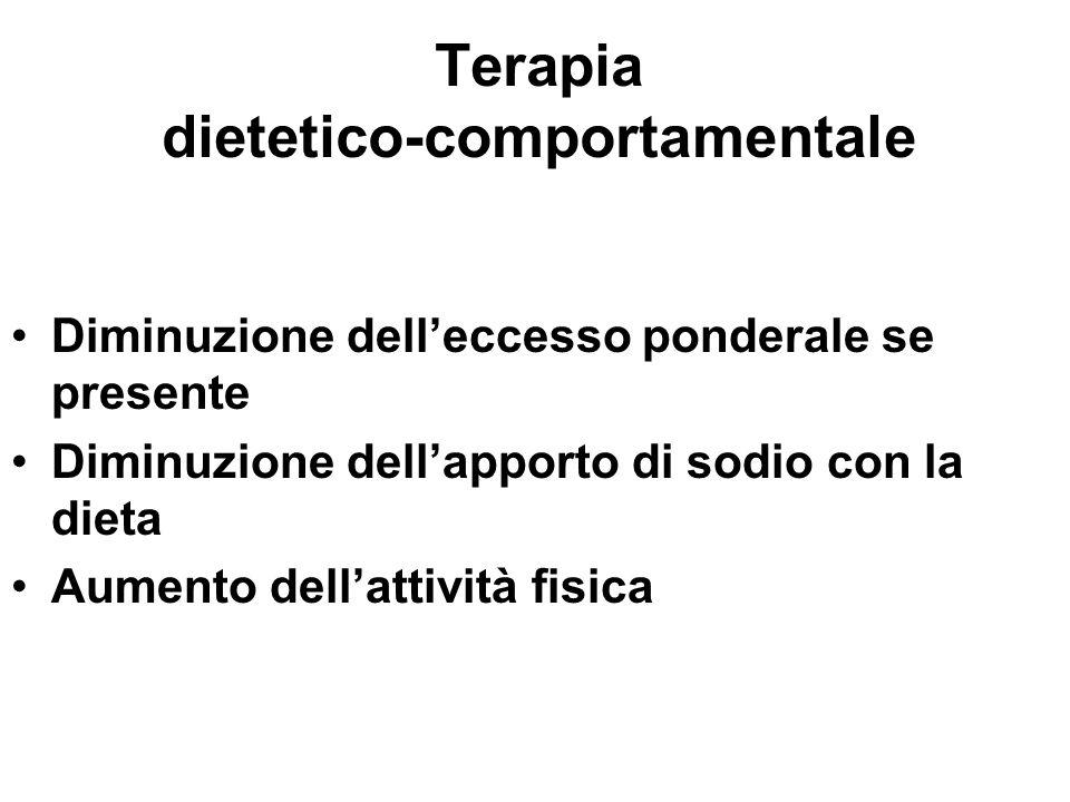 Terapia dietetico-comportamentale