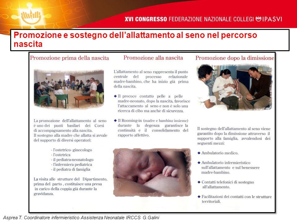 Promozione e sostegno dell'allattamento al seno nel percorso nascita