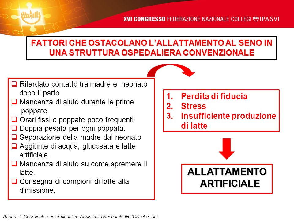ALLATTAMENTO ARTIFICIALE