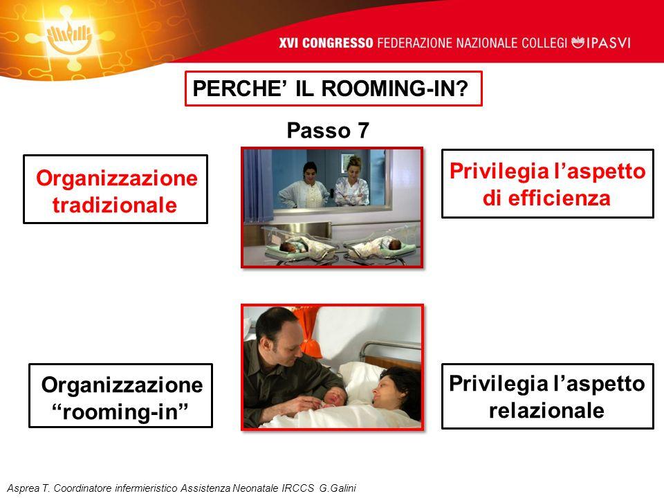 Organizzazione Organizzazione PERCHE' IL ROOMING-IN Passo 7