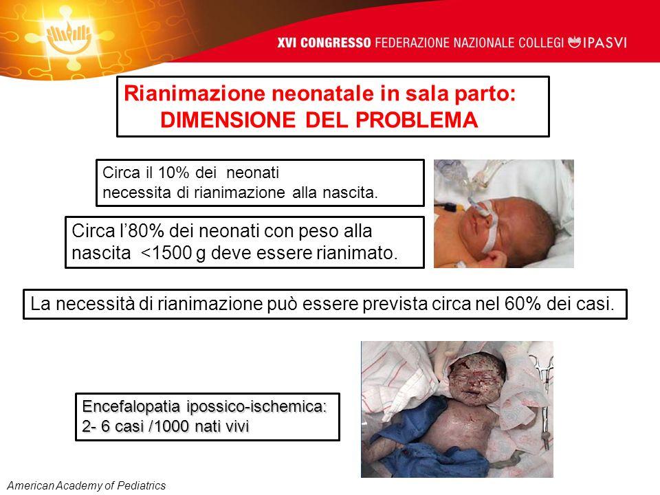 Rianimazione neonatale in sala parto: DIMENSIONE DEL PROBLEMA
