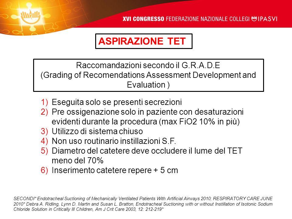 ASPIRAZIONE TET Raccomandazioni secondo il G.R.A.D.E