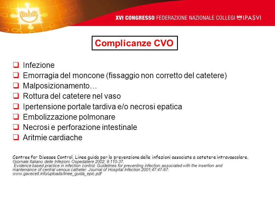 Complicanze CVO Infezione