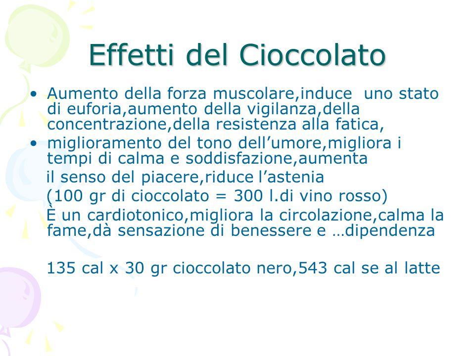 Effetti del Cioccolato