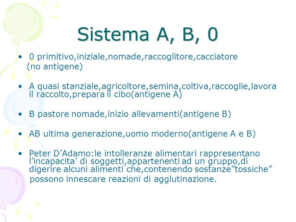 Sistema A, B, 0 0 primitivo,iniziale,nomade,raccoglitore,cacciatore