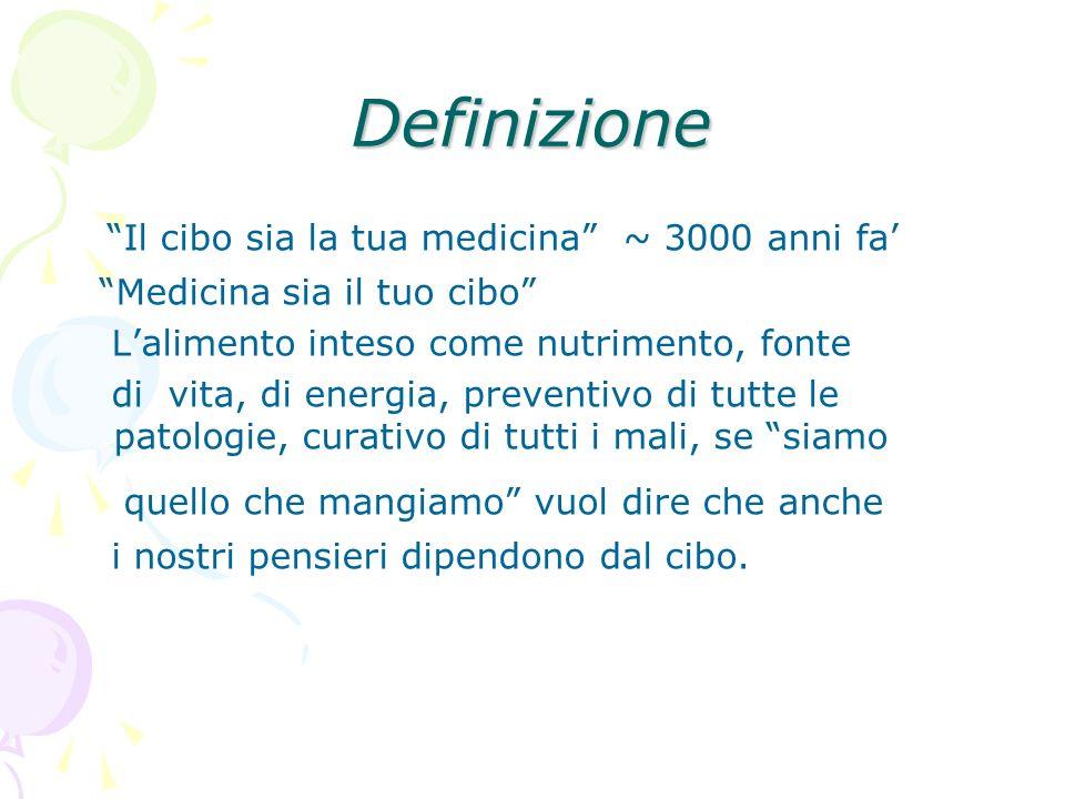 Definizione Il cibo sia la tua medicina ~ 3000 anni fa'