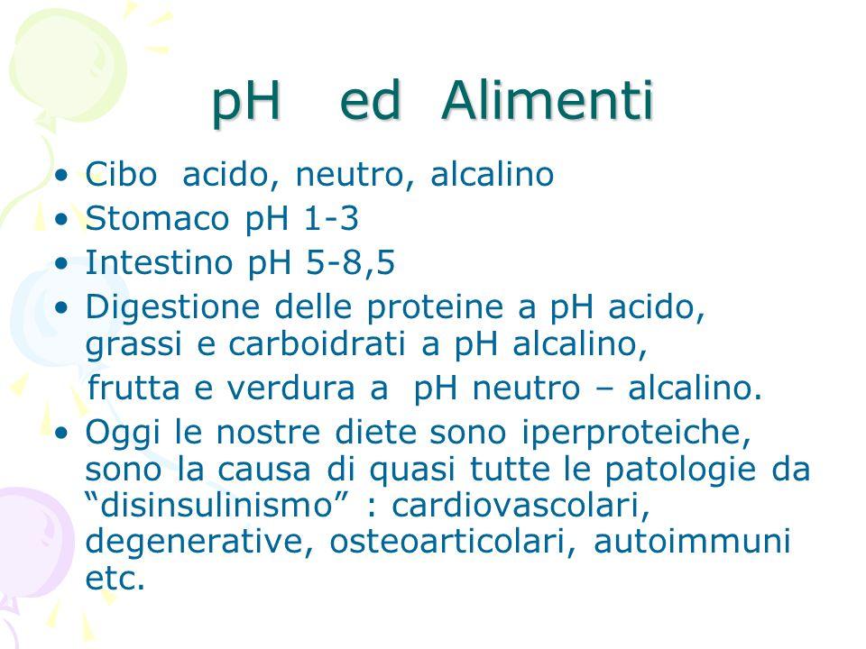 pH ed Alimenti Cibo acido, neutro, alcalino Stomaco pH 1-3