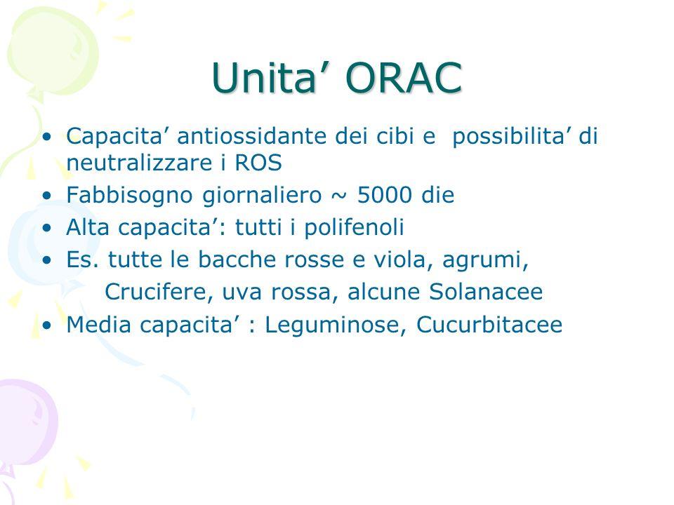 Unita' ORAC Capacita' antiossidante dei cibi e possibilita' di neutralizzare i ROS. Fabbisogno giornaliero ~ 5000 die.