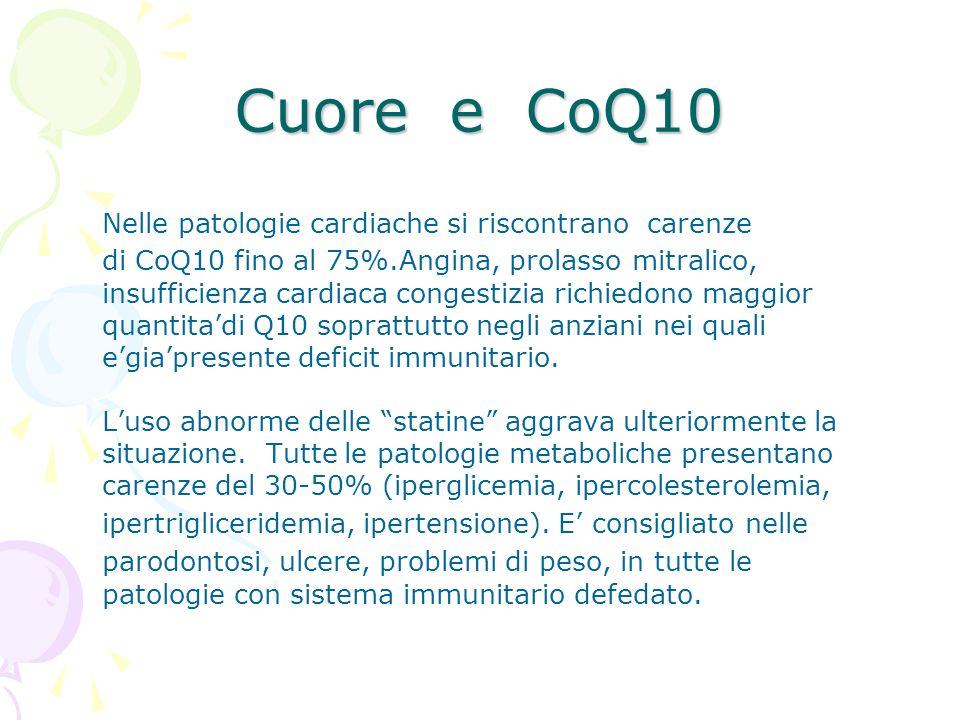 Cuore e CoQ10 Nelle patologie cardiache si riscontrano carenze
