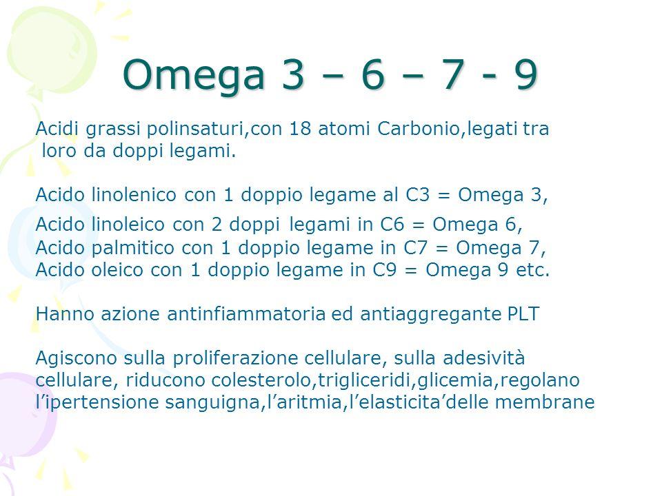 Omega 3 – 6 – 7 - 9 Acidi grassi polinsaturi,con 18 atomi Carbonio,legati tra. loro da doppi legami.
