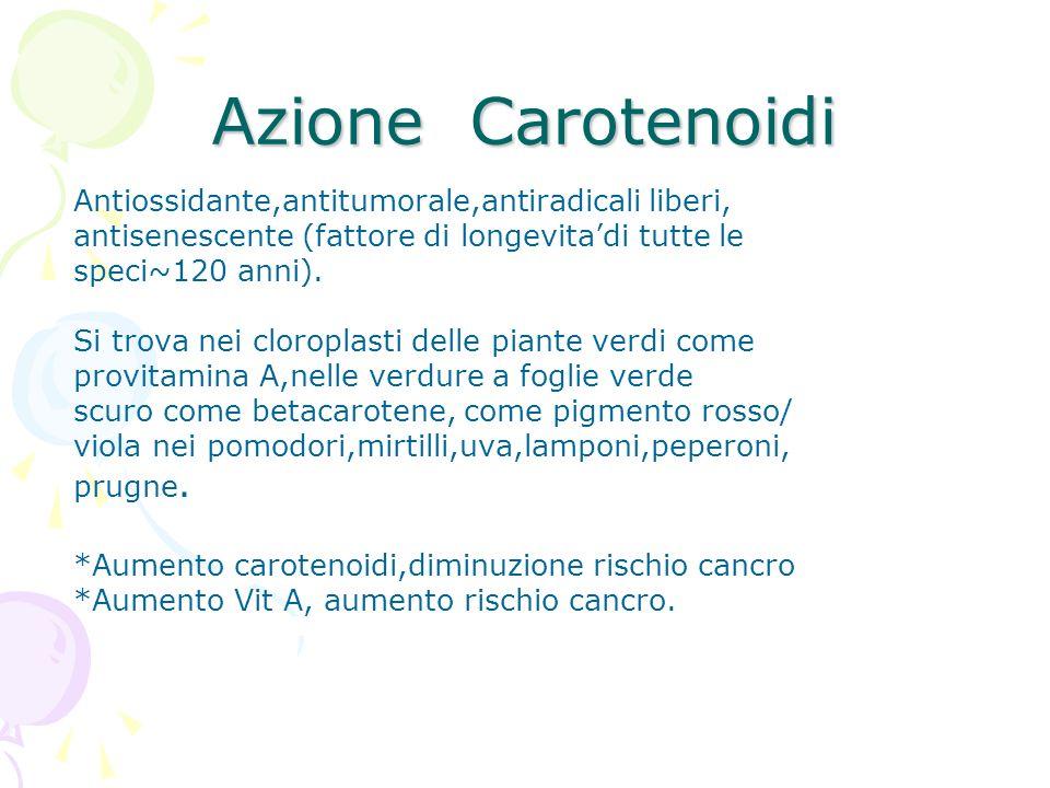 Azione Carotenoidi Antiossidante,antitumorale,antiradicali liberi,