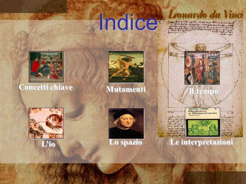 Indice Concetti chiave Mutamenti Il tempo Lo spazio Le interpretazioni